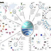 El Universo Planeta. Una infografía que representa parte del imperio Planeta