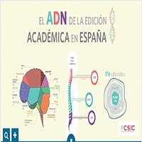 El ADN de la Edición Académica en España