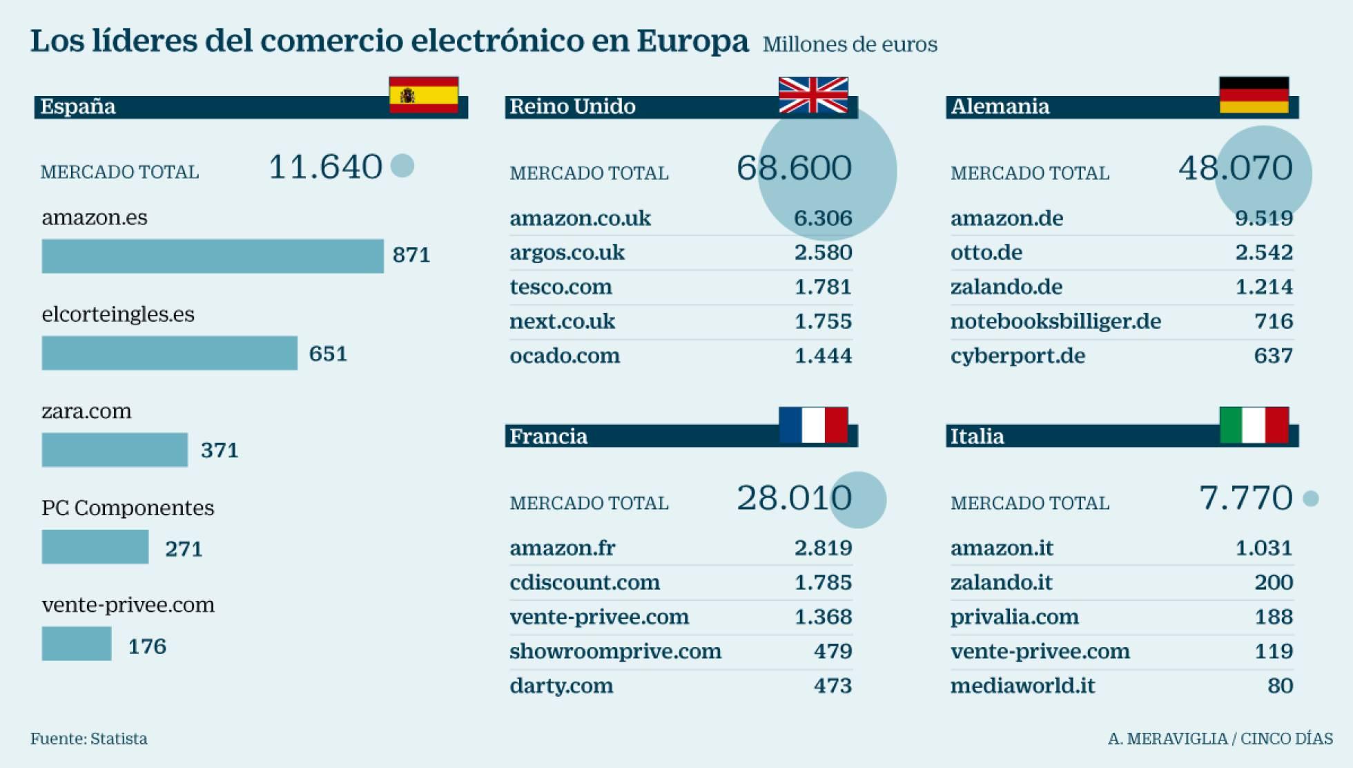 1491837961_255161_1491838360_noticia_normal_recorte1