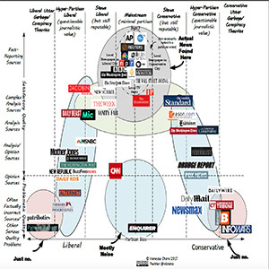 """Fuentes de información en la era digital: ¿Qué hace que una fuente de noticias sea """"buena""""?"""